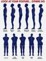 stress-e-postura