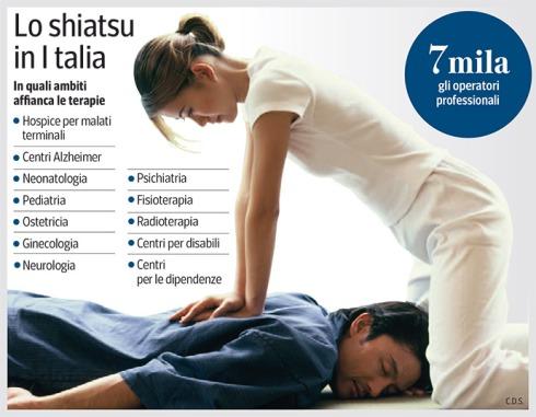 Corriere della Sera - Shiatsu in Italia