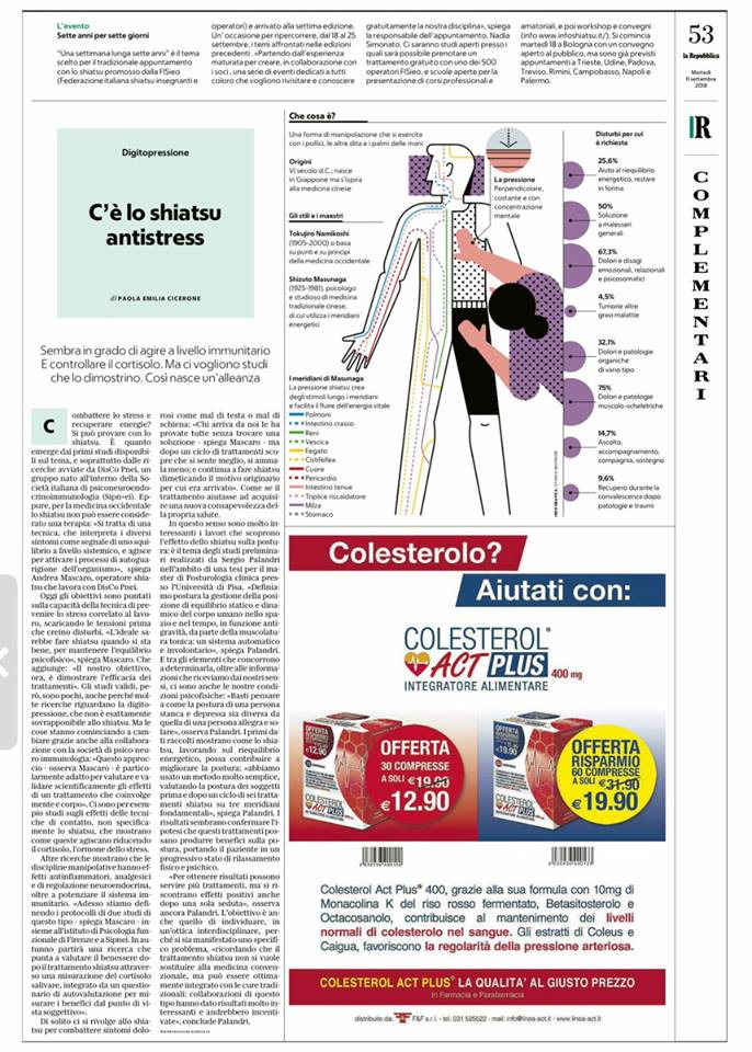 Repubblica 2018 09 11 - Shiatsu antistress